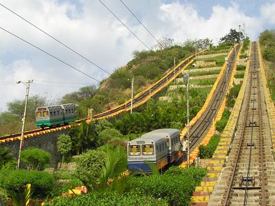 palani winch train